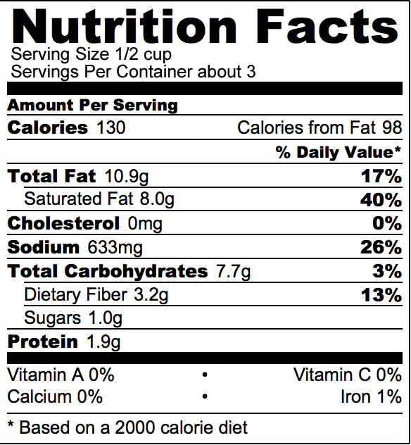 phoney balnoey bacon-nutrition-facts-040713